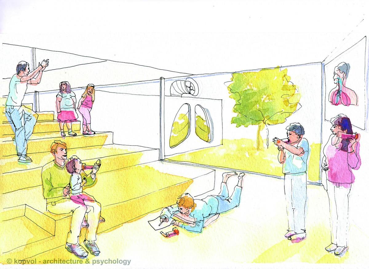 Familienzentrum und Forum für Gesundheitserziehung und -förderung